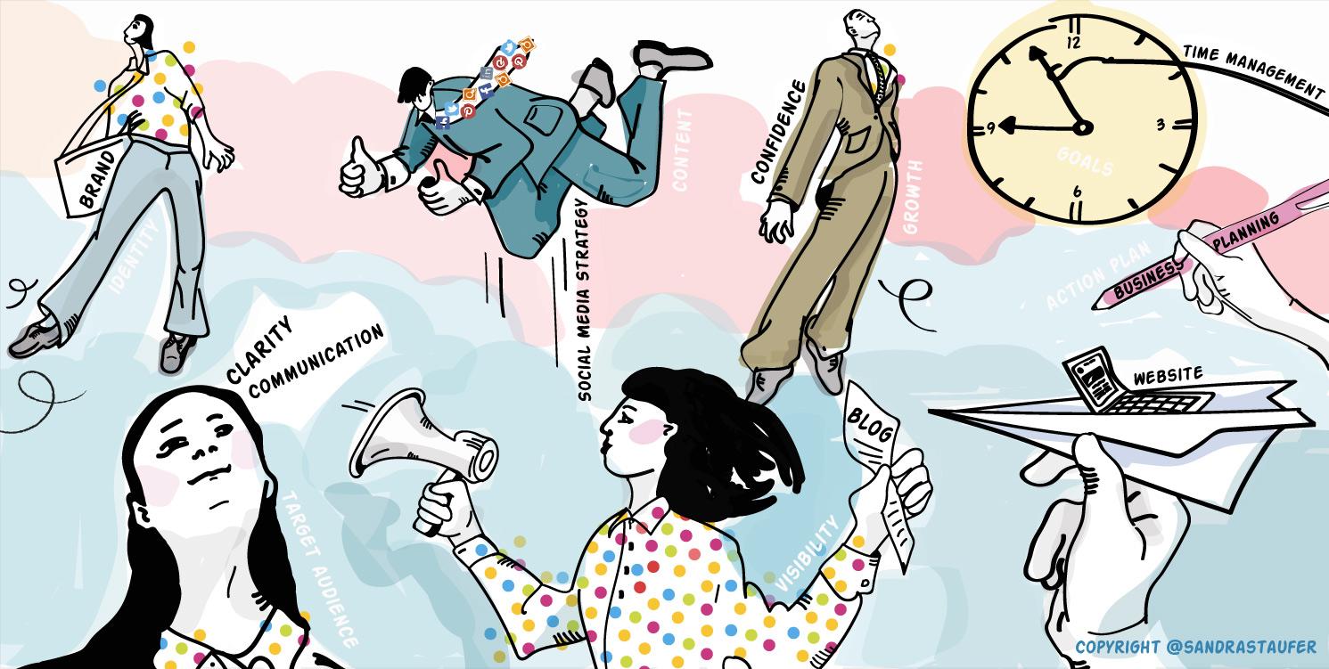 Illustration by #sandrastaufer for #headsupcoaching #businessboost